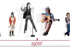 The style evolution of Mick Jagger